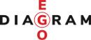 Egodiagram.com –